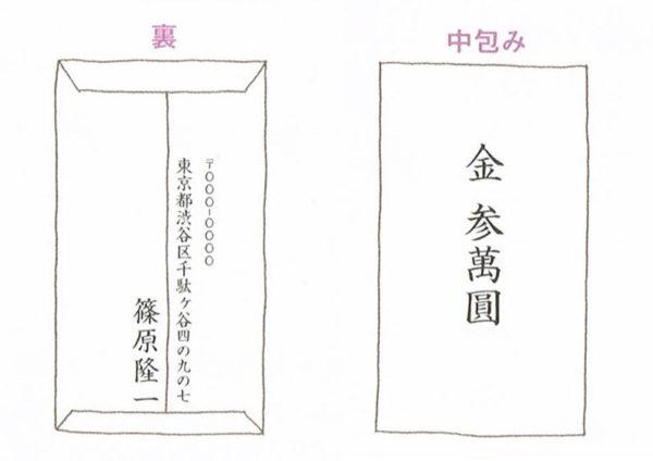 香典袋の書き方:中袋