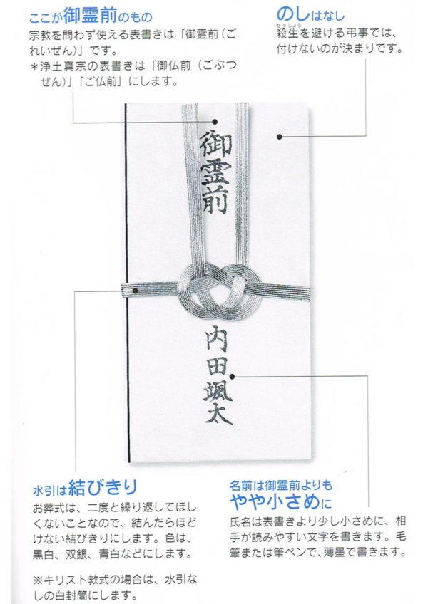 香典袋の書き方:宗教がわからない場合
