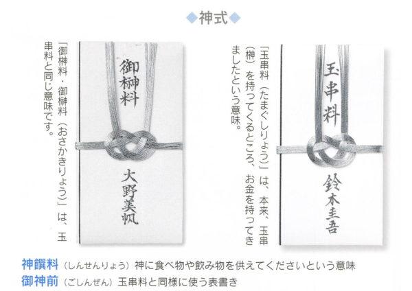 香典袋の書き方:神式